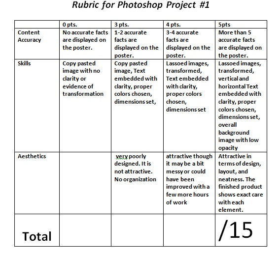 Photoshop Rubric 1 Mr Woods Computer Tech